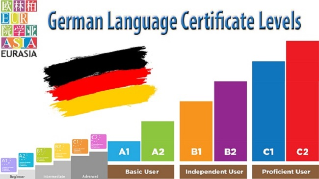 Những lưu ý khi học C1 tiếng Đức? C1 tiếng Đức ra làm gì?