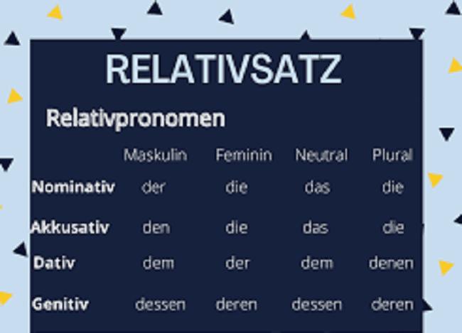 Cách xây dựng Relativsatz - mệnh đề quan hệ trong tiếng Đức